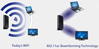 802 11ac vs 802 11n what s the difference between the wi fi rather than throw out wireless signal equally in all directions wifi beamforming detects where devices are and