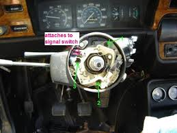 steering column wiring harness wiring diagram and hernes re the wiring harness in your steering column amc evolution