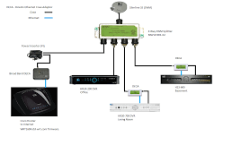 directv swm wiring diagrams and resources for diagram direct tv directv swm odu wiring diagram at Directv Wiring Diagram Swm