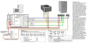 gas furnace thermostat wiring diagram & air conditioner thermostat heat pump thermostat wiring color code at Heat Pump Thermostat Wiring Diagrams