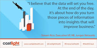 Data Quotes Fascinating Five Notable Quotes Datadriven Insights For Employers From Top HR