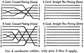 rj45 to rj12 wiring diagram Rj45 Straight Through Wiring Diagram rj12 wiring diagram wiring diagrams database RJ45 Pinout Diagram