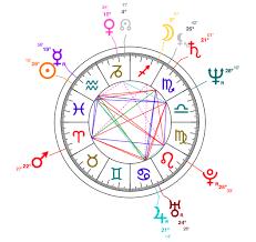 Celebrity Astro Aquarius Janice Dickinson Born 15 February