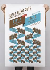 Uefa Euro 2012 Wall Chart By Alexey Kuprin At Coroflot Com