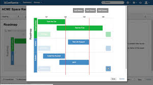 Confluence Timeline Chart Confluence Roadmap Plugin