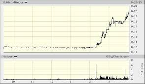 Marijuana Stocks The Madness Is Back Seeking Alpha