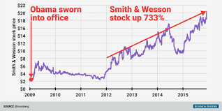 Smith And Wesson Stock Chart Smith Wesson Obama Good For Gun Sales Business Insider