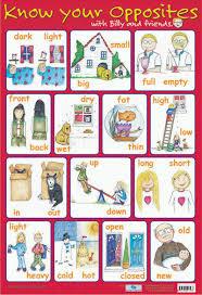 Opposites Childrens Educational Poster Chart Grammar