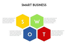 Word Swot Template Swot Analysis Template Free For Word Free Swot