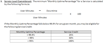 Uptime Percentage Chart What Does Five Nines Mean Welcome To The Us Smb D Ts2