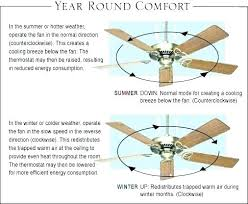 ceiling fans summer direction fan blade direction for cooling ceiling fan directions which way should a