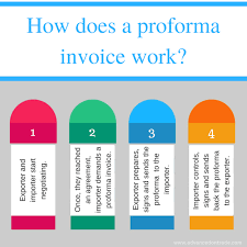 what is a proforma what is a proforma invoice how does it work advancedontrade com