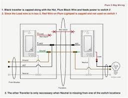 awesome caravan electrics wiring diagram embellishment schematic Simple Wiring Diagrams 58 luxury caravan electric hook up wiring diagram how to wiring