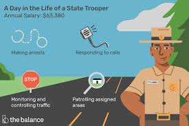 Pa State Police Salary Chart State Trooper Job Description Salary Skills More