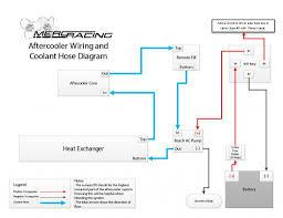 acura rsx radio wiring diagram simple pictures 6129 linkinx com acura rsx radio wiring diagram simple pictures