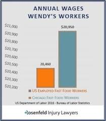 Wendys Workers Workers Compensation Accident Attorneys