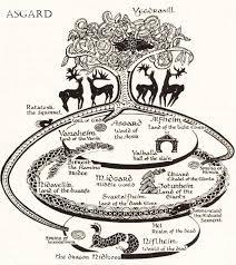 Massive Similarities Between Different World Mythologies