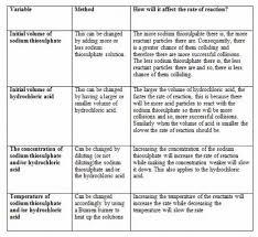 change jobs essay personality