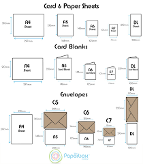 Size Of Envelopes Paper Card Envelope Size Guide The Paperbox