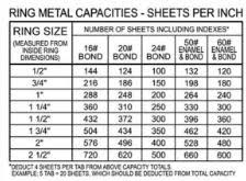 Binder Ring Size Chart Binder Ring Options Rose Packaging And Design Inc