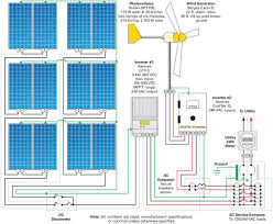 ac inverter wiring diagram on ac images free download wiring diagrams Inverter House Wiring Diagram ac inverter wiring diagram 33 110 house wiring how to convert dc to ac using transformer inverter house wiring diagram