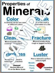 Streak Color Chart Properties Of Minerals Anchor Chart
