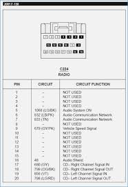 2000 ford f150 radio wiring diagram inside 2001 ford f150 stereo 2002 ford f150 xlt stereo wiring diagram 2000 ford f150 radio wiring diagram inside 2001 ford f150 stereo wiring diagram preclinical on tricksabout net photograph in 2000 ford f150 radio wiring