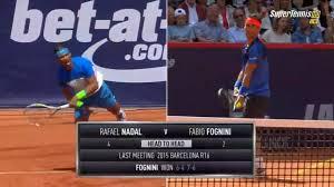 Atp Amburgo 2015 | Nadal batte Fognini in finale