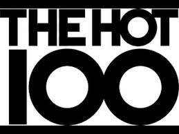 Top 100 Music Chart 2015 Hot Top 100 New Songs Of June 2015 Best Of Billboard Hot