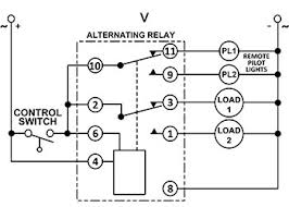 typical applications for alternating relays figure b