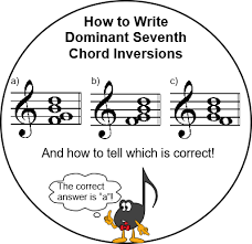 Dominant Seventh Chord Chart Dominant Seventh Chord Inversions Ultimate Music Theory