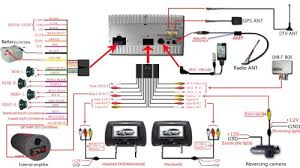 pioneer car stereo wiring harnes diagram small resolution of car dvd wiring diagram schematic wiring diagrams boss dvd wiring diagram car stereo