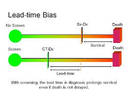 national lung screening trial questions and answers national lead time bias graph