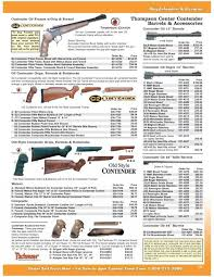 Thompson Center Shockwave Sabots Ballistics Chart Thompson Center Contender Barrels Accessories Amazon S3