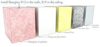 r13 insulation batt unfaced fiberglass s rolls r13 insulation unfaced wall thickness batt