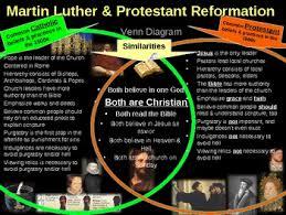 Protestant Reformation Vs Catholic Reformation Venn Diagram