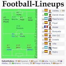 Soccer Lineups Football Lineups Com Footballlineups Twitter