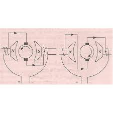 Sewing Machine Motor Reverse Direction