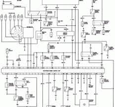 briliant e30 ignition wiring diagram e30 ignition switch wiring jeep cj speedometer wiring diagram nice jeep cj wiring diagram jeep cj ignition wiring diagram jeep cj7 ignition switch wiring