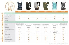 Baby Wrap Comparison Chart Tula Half Buckle Carrier Discover