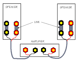 home speaker wiring diagrams wiring diagrams and schematics ponent speaker volume control circuit how to build