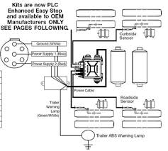 wabco abs wiring diagram trailer diagram wabco abs trailer wiring diagram printable