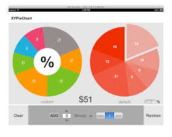3d Charts In Html5 Is There A Good Iphone Pie Chart Library Which Will Produce