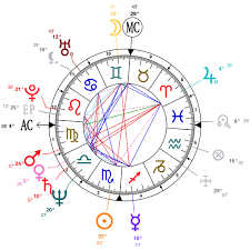 Jeffree Star Natal Chart Astrology And Natal Chart Of Beverly Dangelo Born On 1951