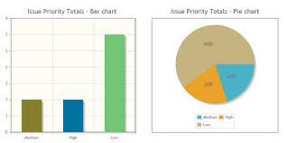 Random Posts Charting Is Easy With Jqplot Linq Asp Net C