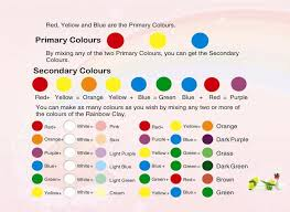 Wilton Food Coloring Chart Wilton Food Coloring Chart Some Brands Of Air Dry Clay Can