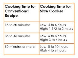 Crock Pot Time Chart Crock Pot Greentree Cooperative Grocery