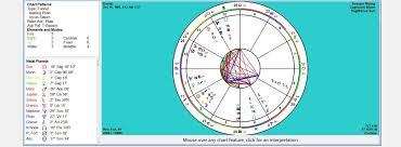 Relocation Natal Chart The Birth Chart The Magic Of Relocation Astrology