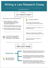 writing legal essays law research writing skills library writing a law research essay click to enlarge