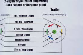gm 7 way wiring diagram 2 on images free download images simple 6 7 Way Trailer Connector Wiring Diagram Gm 6 wire round trailer wiring diagram throughout 7 way connector mesmerizing RV 7-Way Trailer Wiring Diagram
